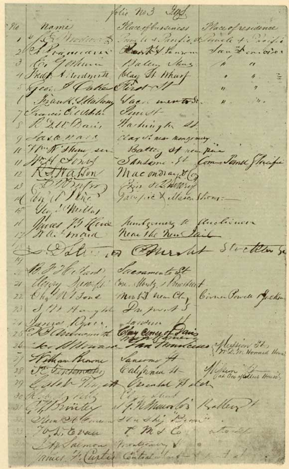 Photo of Signature Page from Constitution of San Francisco Committee of Vigilance of 1851